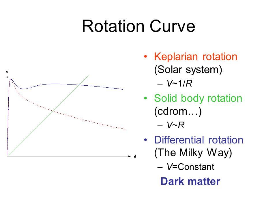 Rotation Curve Keplarian rotation (Solar system) –V~1/R Solid body rotation (cdrom…) –V~R Differential rotation (The Milky Way) –V=Constant Dark matte