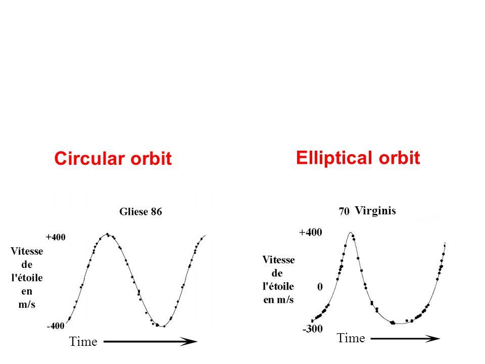 Circular orbit Elliptical orbit Time Virginis