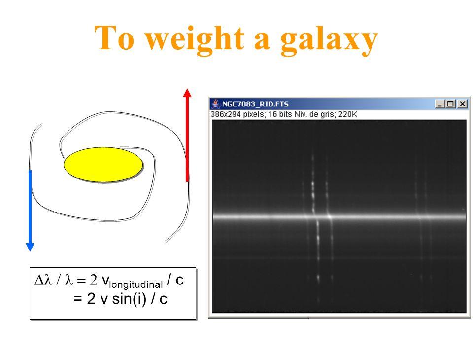v longitudinal / c = 2 v sin(i) / c v longitudinal / c = 2 v sin(i) / c To weight a galaxy