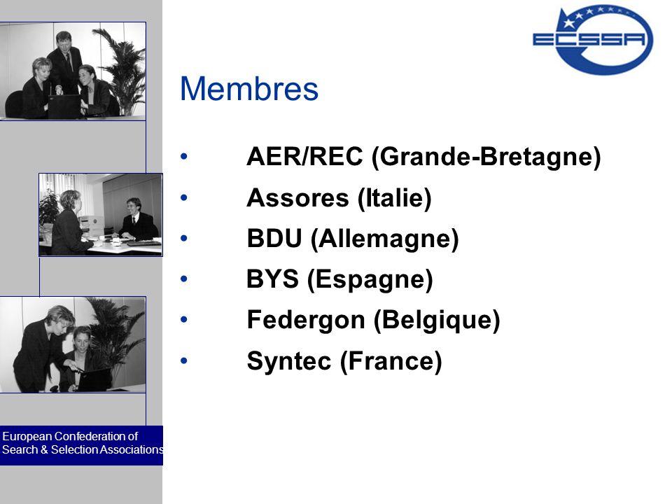 European Confederation of Search & Selection Associations Les organs de l´ ECSSA General Assembly President Secretary General Executive Committee