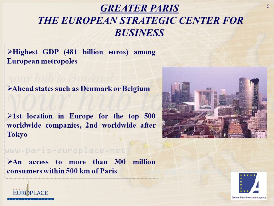 5 Highest GDP (481 billion euros) among European metropoles Ahead states such as Denmark or Belgium 1st location in Europe for the top 500 worldwide companies, 2nd worldwide after Tokyo An access to more than 300 million consumers within 500 km of Paris GREATER PARIS THE EUROPEAN STRATEGIC CENTER FOR BUSINESS