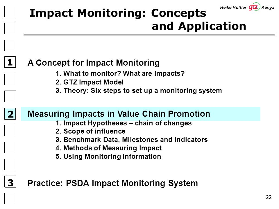 22 Impact Monitoring: Concepts and Application Measuring Impacts in Value Chain Promotion 1.