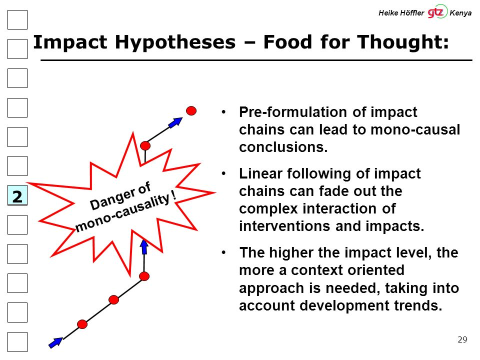 29 Impact Hypotheses – Food for Thought: 2 Pre-formulation of impact chains can lead to mono-causal conclusions.