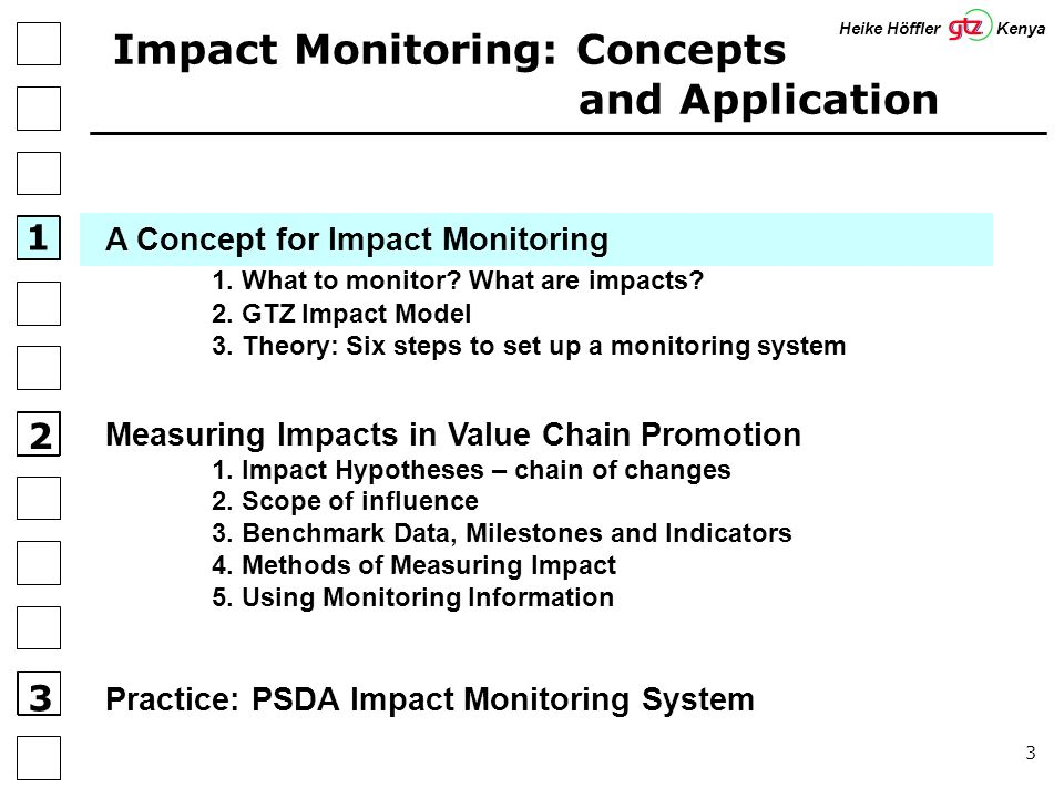54 Impact Monitoring: Concepts and Application Measuring Impacts in Value Chain Promotion 1.