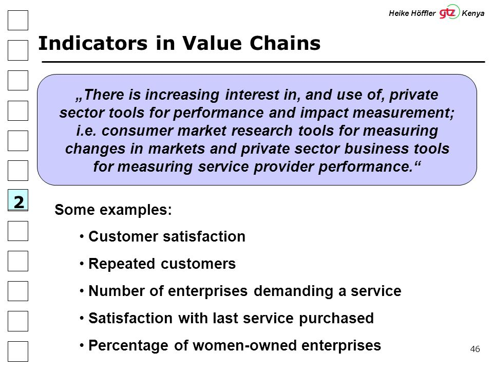 46 2 Indicators in Value Chains Some examples: Customer satisfaction Repeated customers Number of enterprises demanding a service Satisfaction with last service purchased Percentage of women-owned enterprises Heike Höffler Kenya There is increasing interest in, and use of, private sector tools for performance and impact measurement; i.e.