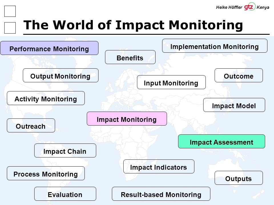 47 Methods of Measuring Impacts 2 Heike Höffler Kenya Market Studies Key Informant Interviews Point of Leverage – comparisons (before – after) Participatory Monitoring Time-series etc...