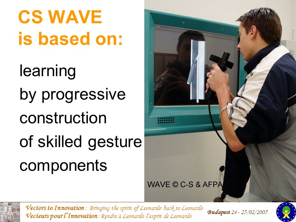 Vectors to Innovation : Bringing the spirit of Leonardo back to Leonardo Vecteurs pour lInnovation : Rendre à Leonardo lesprit de Leonardo Budapest 24 - 25/02/2005 CS WAVE is based on: learning by progressive construction of skilled gesture components