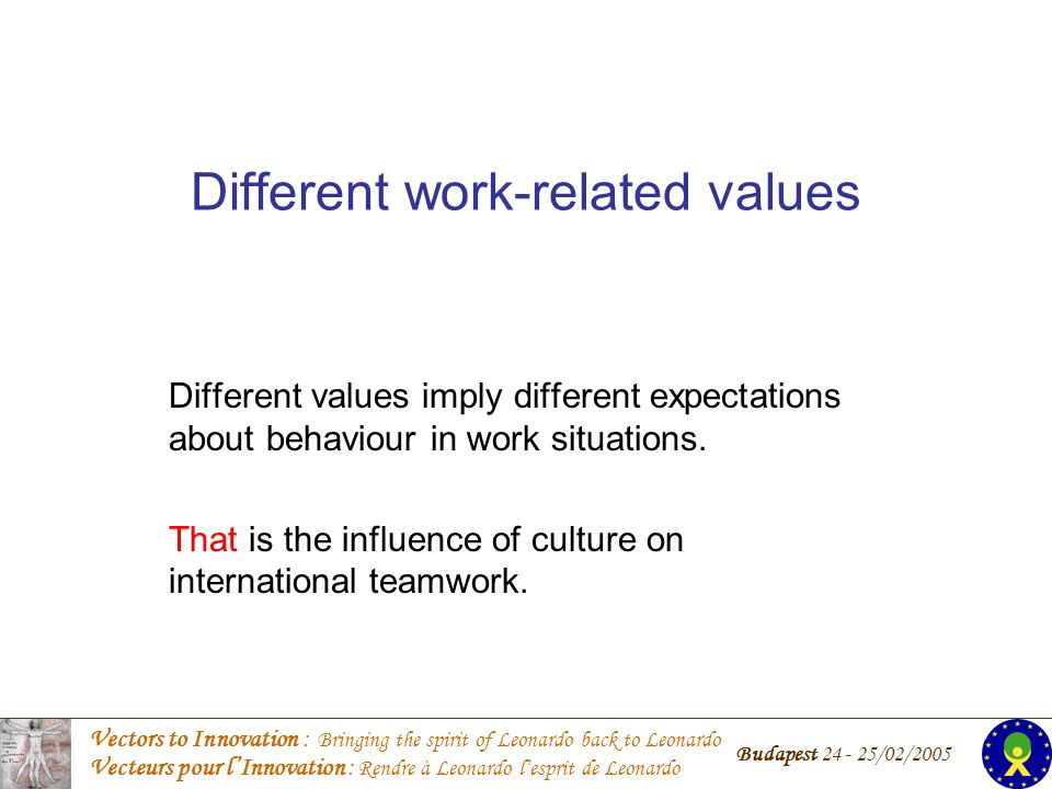 Vectors to Innovation : Bringing the spirit of Leonardo back to Leonardo Vecteurs pour lInnovation : Rendre à Leonardo lesprit de Leonardo Budapest 24 - 25/02/2005 Different work-related values Different values imply different expectations about behaviour in work situations.