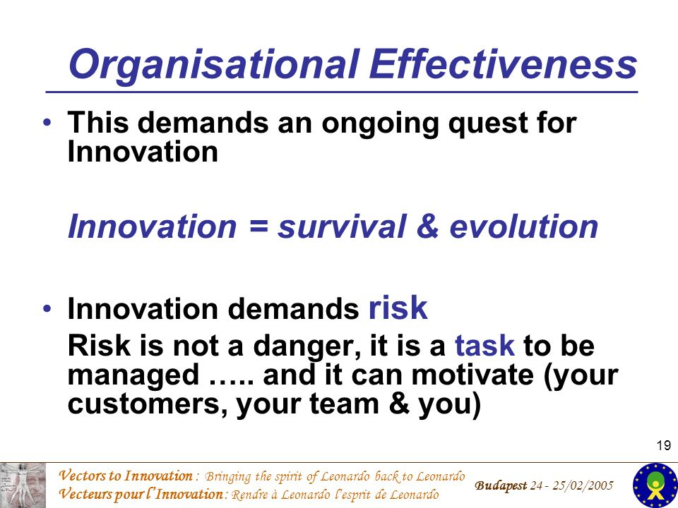 Vectors to Innovation : Bringing the spirit of Leonardo back to Leonardo Vecteurs pour lInnovation : Rendre à Leonardo lesprit de Leonardo Budapest 24 - 25/02/2005 19 This demands an ongoing quest for Innovation Innovation = survival & evolution Innovation demands risk Risk is not a danger, it is a task to be managed …..