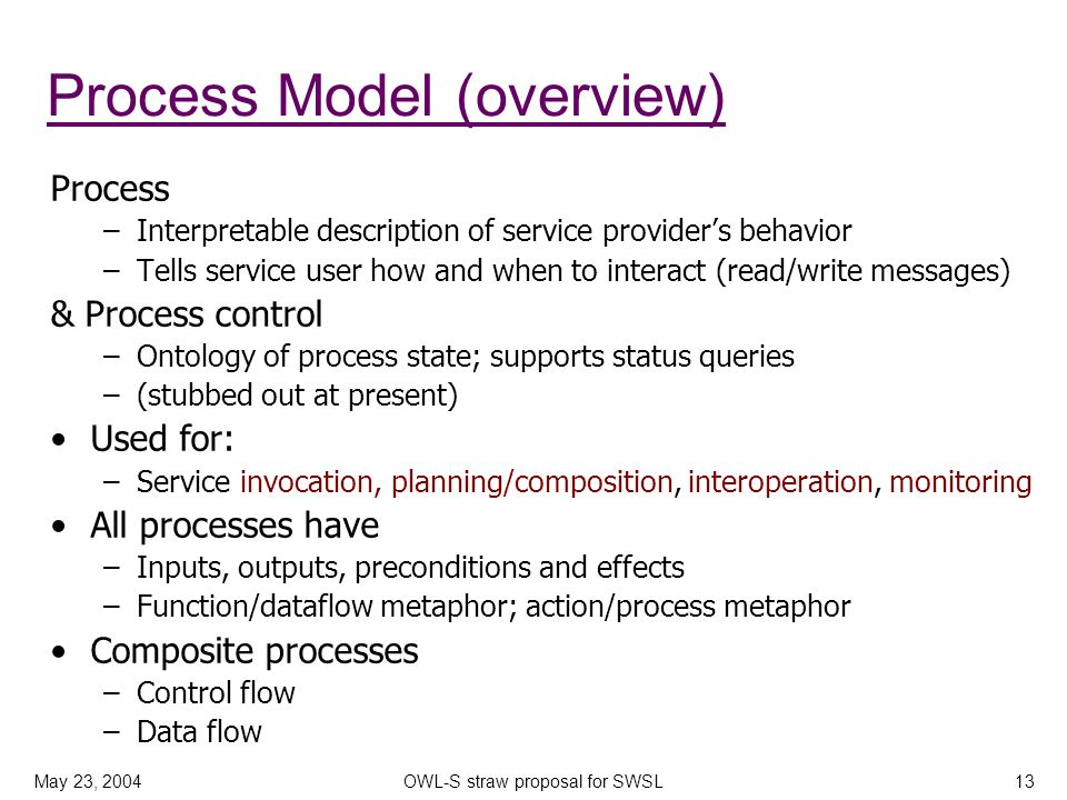 May 23, 2004OWL-S straw proposal for SWSL13 Service Model How does it work.