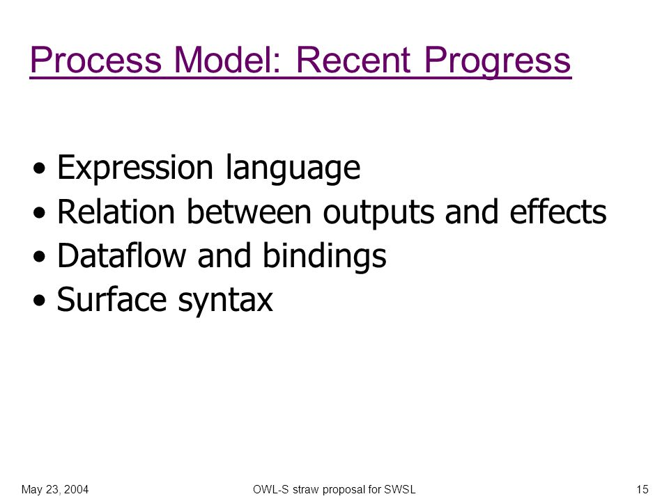 May 23, 2004OWL-S straw proposal for SWSL15 Service Model How does it work.