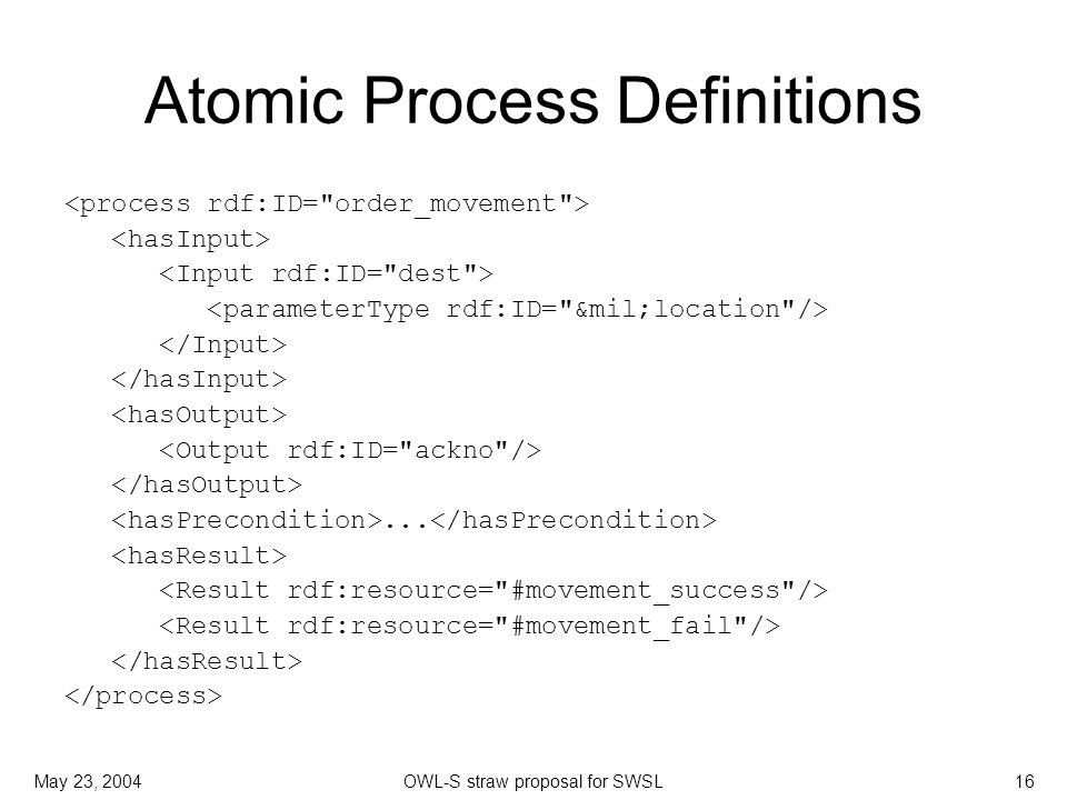 May 23, 2004OWL-S straw proposal for SWSL16 Atomic Process Definitions...