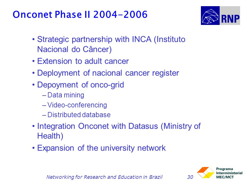 Networking for Research and Education in Brazil30 Onconet Phase II 2004-2006 Strategic partnership with INCA (Instituto Nacional do Câncer) Extension