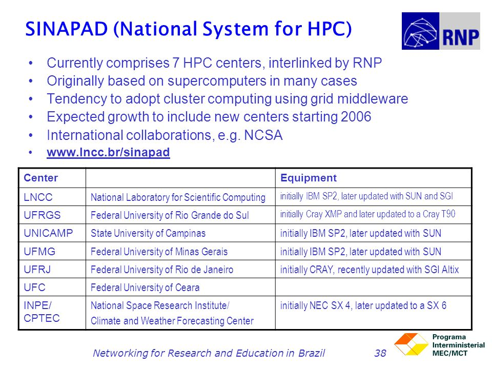 Networking for Research and Education in Brazil38 SINAPAD (National System for HPC) Currently comprises 7 HPC centers, interlinked by RNP Originally b