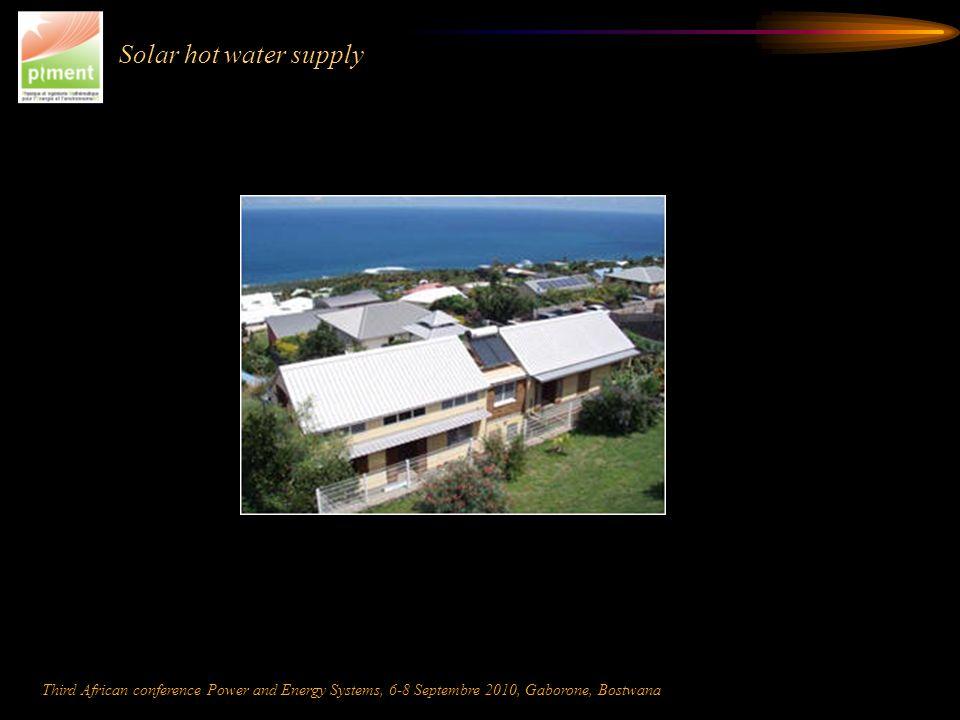 Solar hot water supply