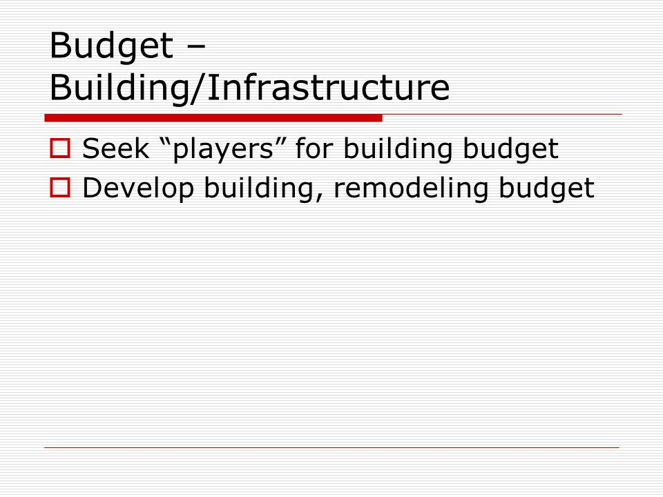Budget – Building/Infrastructure Seek players for building budget Develop building, remodeling budget