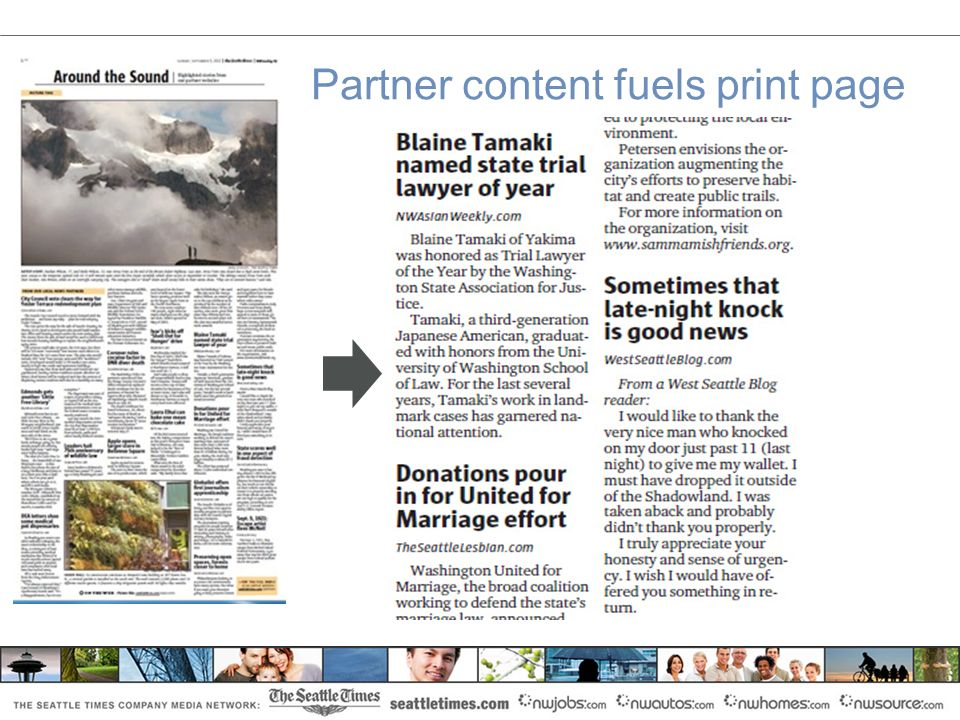 Partner content fuels print page