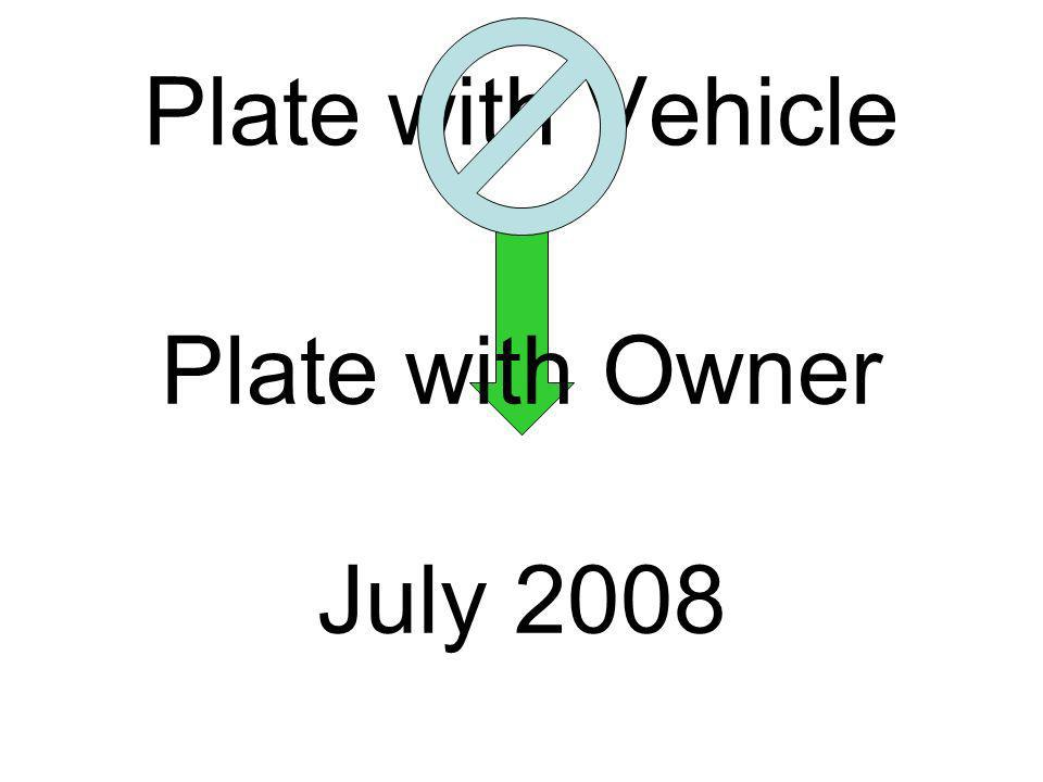 Plate with Vehicle Plate with Owner July 2008