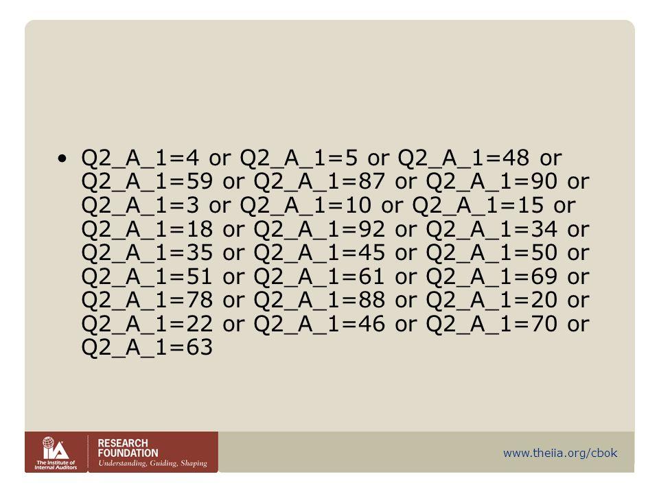 www.theiia.org/cbok Q2_A_1=4 or Q2_A_1=5 or Q2_A_1=48 or Q2_A_1=59 or Q2_A_1=87 or Q2_A_1=90 or Q2_A_1=3 or Q2_A_1=10 or Q2_A_1=15 or Q2_A_1=18 or Q2_
