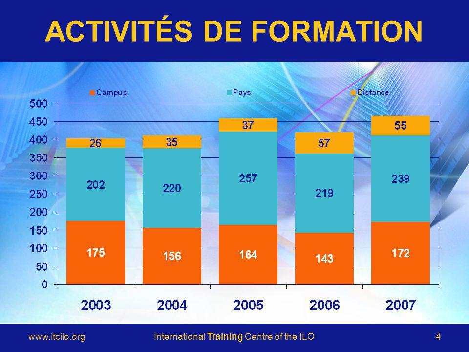 © International Training Centre of the ILO 2007 www.itcilo.orgInternational Training Centre of the ILO15 VALEURS DE LOIT