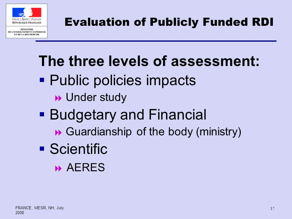 FRANCE, MESR, NH, July Evaluation of Publicly Funded RDI The three levels of assessment: Public policies impacts Under study Budgetary and Financial Guardianship of the body (ministry) Scientific AERES