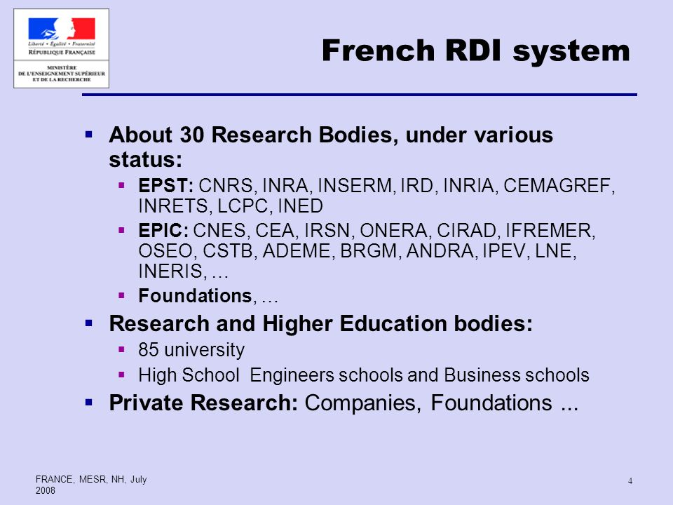 FRANCE, MESR, NH, July French RDI system About 30 Research Bodies, under various status: EPST: CNRS, INRA, INSERM, IRD, INRIA, CEMAGREF, INRETS, LCPC, INED EPIC: CNES, CEA, IRSN, ONERA, CIRAD, IFREMER, OSEO, CSTB, ADEME, BRGM, ANDRA, IPEV, LNE, INERIS, … Foundations, … Research and Higher Education bodies: 85 university High School Engineers schools and Business schools Private Research: Companies, Foundations...