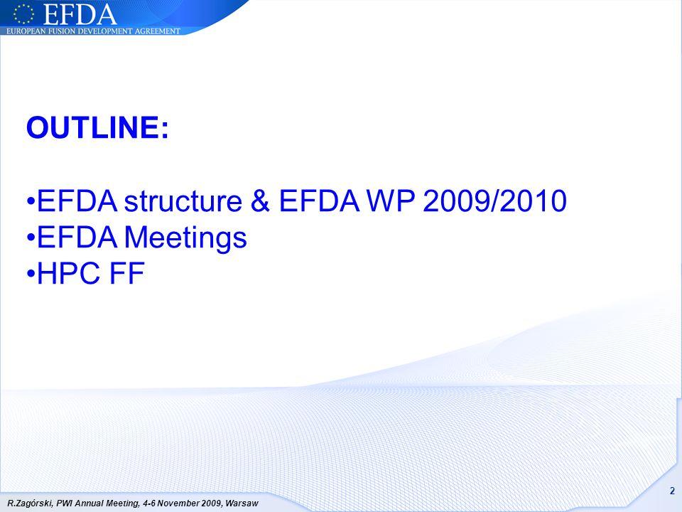 R.Zagórski, PWI Annual Meeting, 4-6 November 2009, Warsaw 3 Coordination of R&D: EFDA Task Forces & Topical Groups Task Forces under EFDA PWI Task Force: Leaders E.Tsitrone (CEA) and R.Neu (IPP) ITM Task Force: Leaders P.Strand (VR), R.