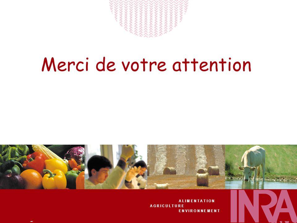 Technologies du Futur - 24 Novembre 2008 Merci de votre attention A L I M E N T A T I O N A G R I C U L T U R E E N V I R O N N E M E N T