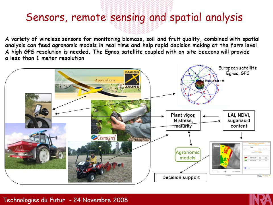 Technologies du Futur - 24 Novembre 2008 Sensors, remote sensing and spatial analysis A variety of wireless sensors for monitoring biomass, soil and f