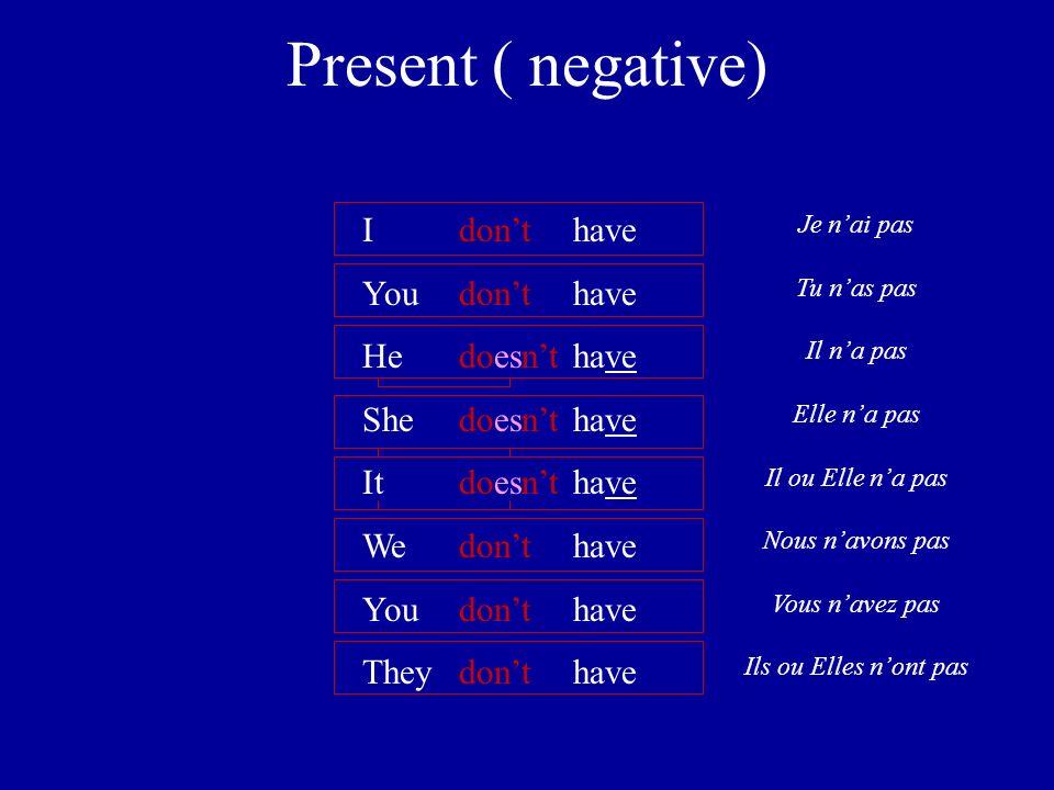 Present ( negative) Je nai pas Tu nas pas Il na pas Elle na pas Il ou Elle na pas Nous navons pas Vous navez pas Ils ou Elles nont pas Ihave You have