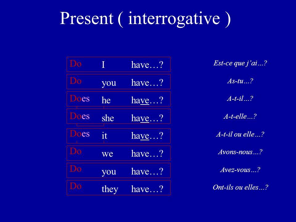 Present ( interrogative ) Est-ce que jai…? As-tu…? A-t-il…? A-t-elle…? A-t-il ou elle…? Avons-nous…? Avez-vous…? Ont-ils ou elles…? Ihave…? you have…?