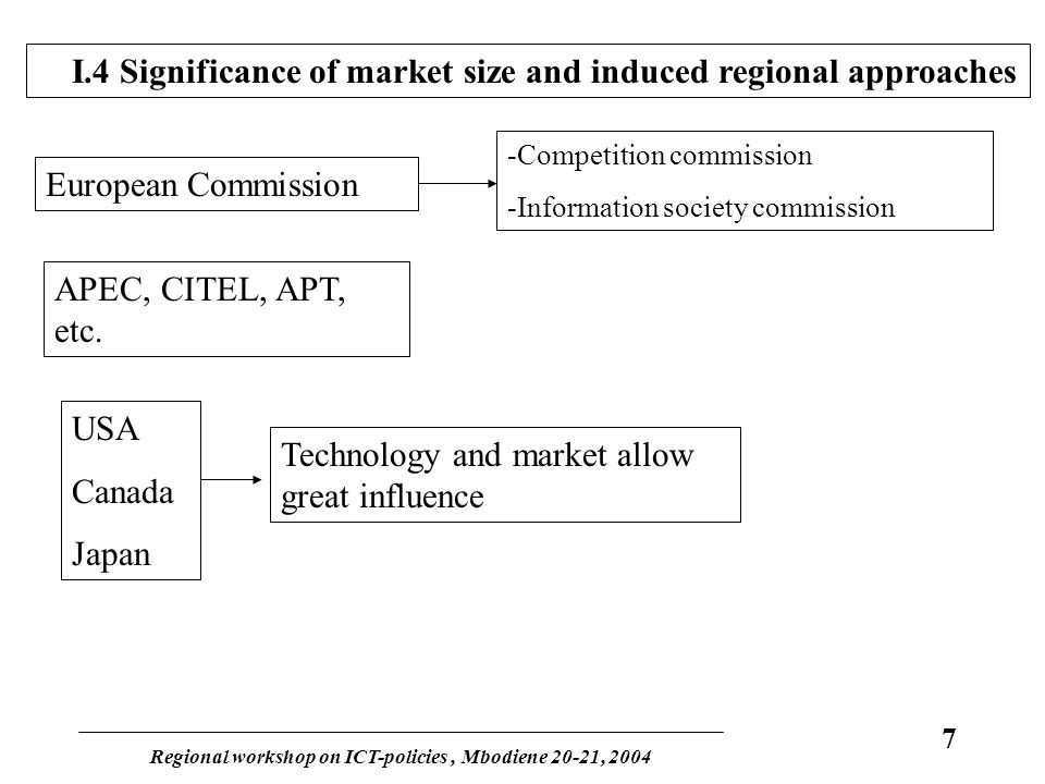 Regional workshop on ICT-policies, Mbodiene 20-21, 2004 7 I.4 Significance of market size and induced regional approaches European Commission -Competi