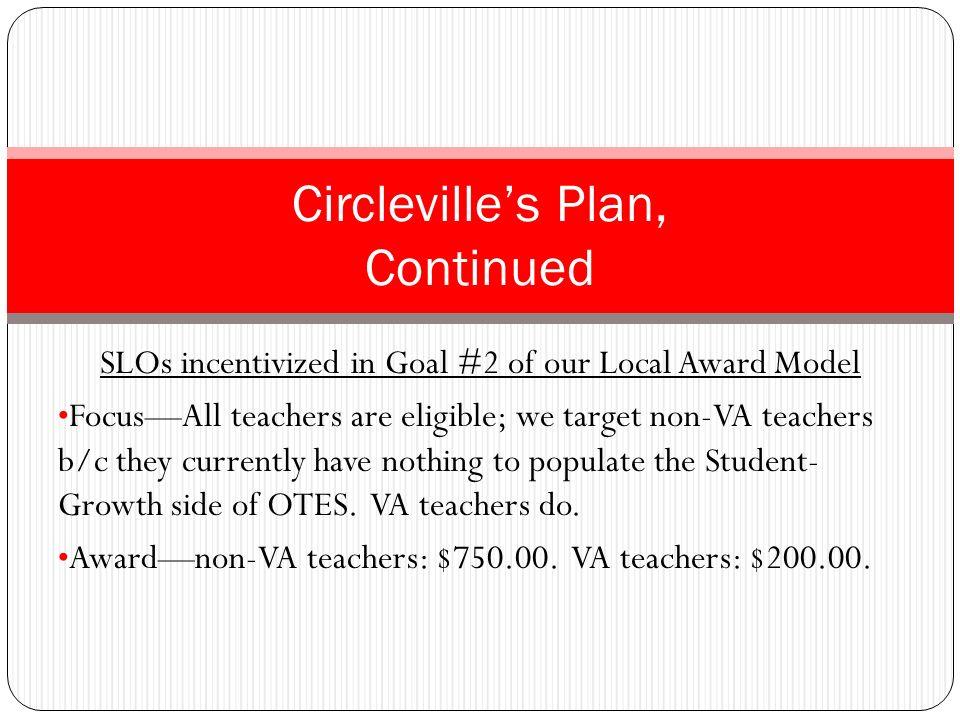 Austin SLO Study Trip Circlevilles #1 takeaway: SLO Excel template.