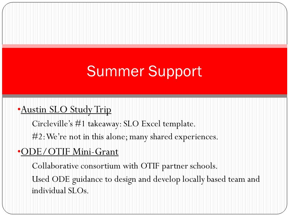 Circlevilles local SLO team is leading PD for teachers throughout the month of September.