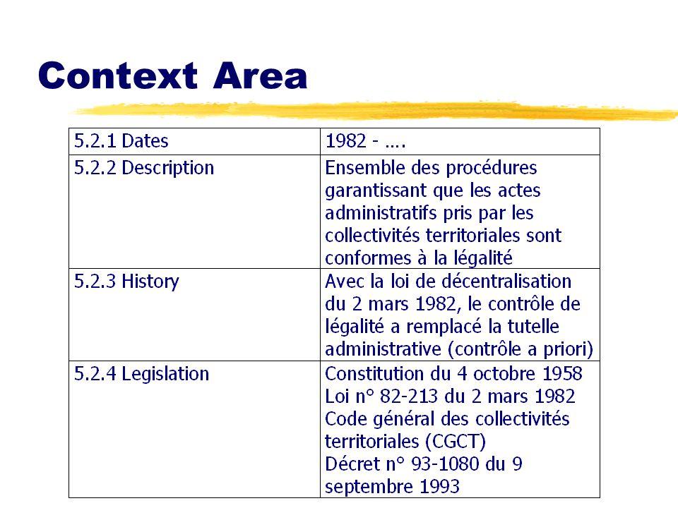 Context Area