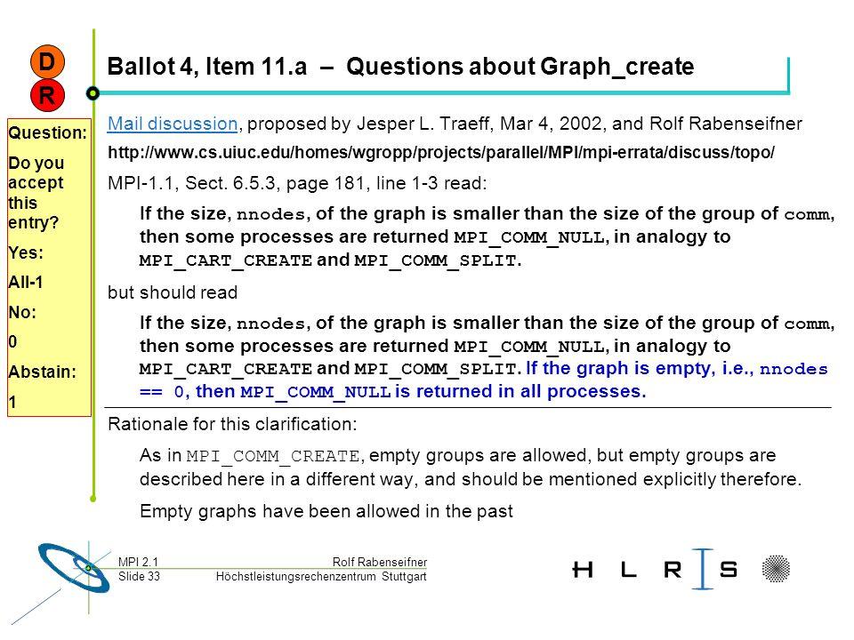 Höchstleistungsrechenzentrum Stuttgart Rolf RabenseifnerMPI 2.1 Slide 33 Ballot 4, Item 11.a – Questions about Graph_create Mail discussionMail discus