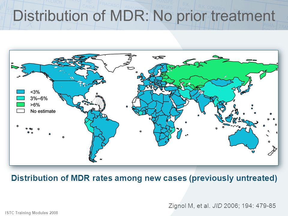 ISTC Training Modules 2008 Distribution of MDR: No prior treatment Zignol M, et al. JID 2006; 194: 479-85 Distribution of MDR rates among new cases (p