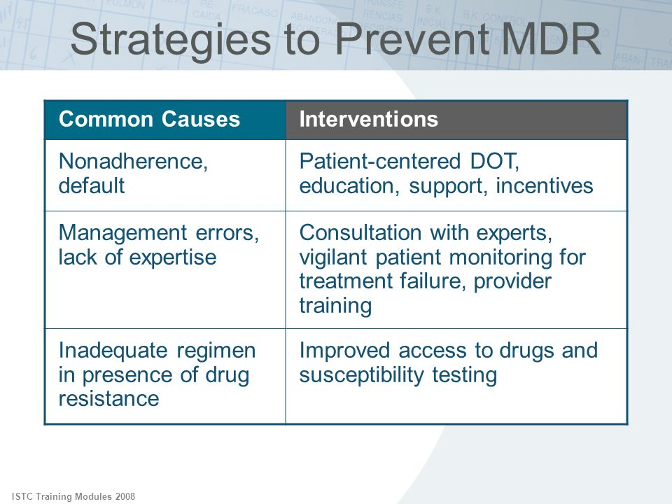 ISTC Training Modules 2008 Common CausesInterventions Nonadherence, default Patient-centered DOT, education, support, incentives Management errors, la