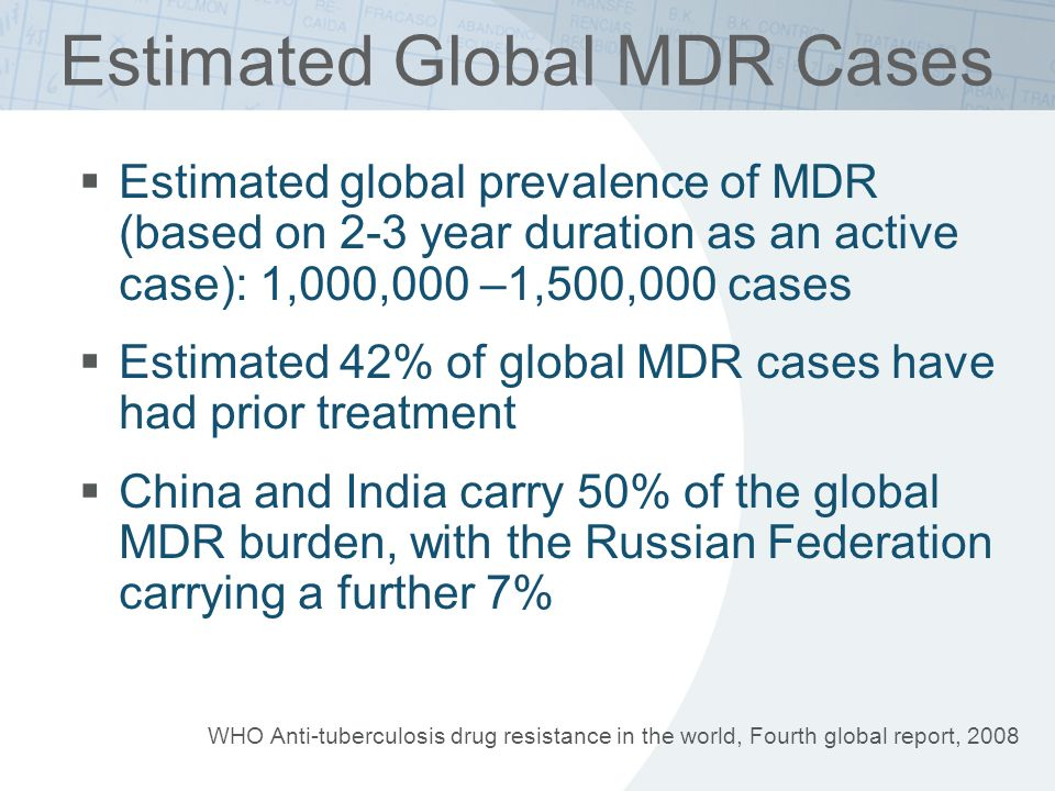 WHO Anti-tuberculosis drug resistance in the world, Fourth global report, 2008 Estimated Global MDR Cases Estimated global prevalence of MDR (based on