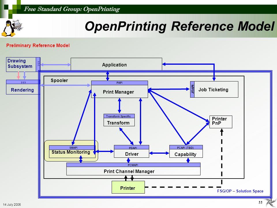 Free Standard Group: OpenPrinting 55 14 July 2005 OpenPrinting Reference Model Preliminary Reference Model PAPI Application Job Ticketing JTAPI Printe