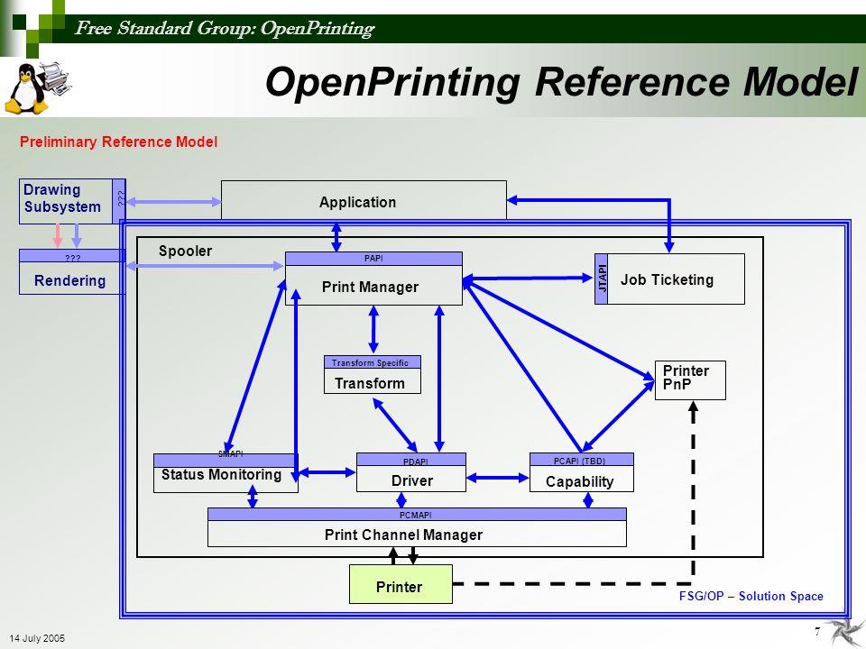 Free Standard Group: OpenPrinting 7 14 July 2005 OpenPrinting Reference Model Preliminary Reference Model PAPI Application Job Ticketing JTAPI Printer