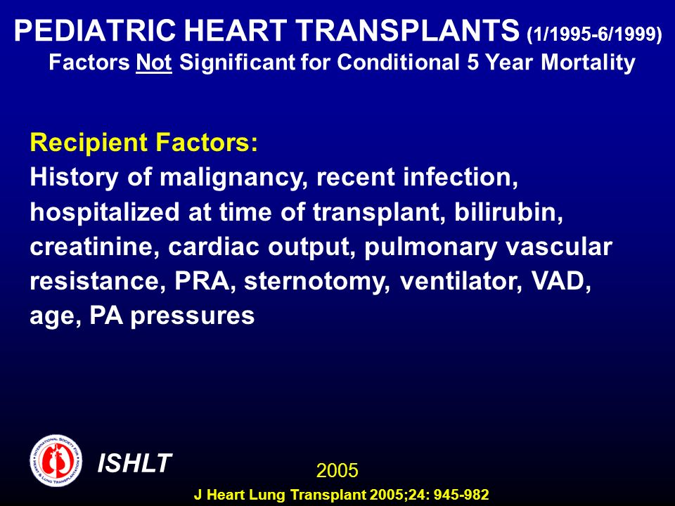 PEDIATRIC HEART TRANSPLANTS (1/1995-6/1999) Factors Not Significant for Conditional 5 Year Mortality Recipient Factors: History of malignancy, recent