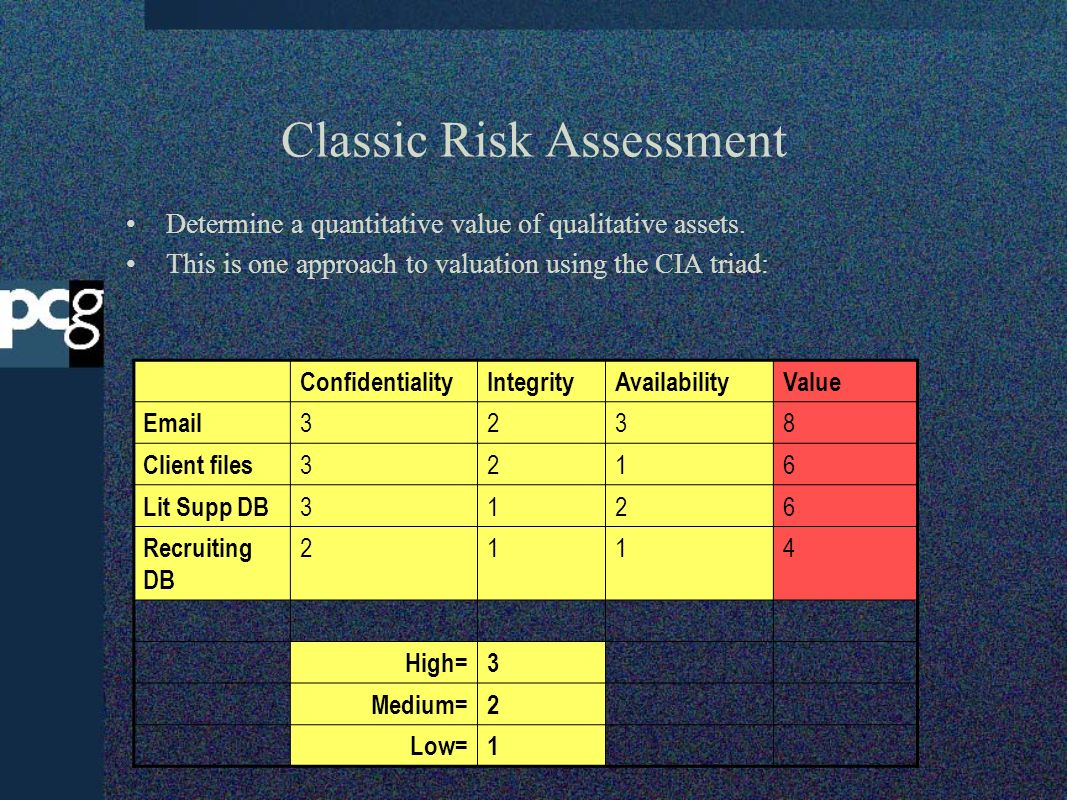 Classic Risk Assessment Determine a quantitative value of qualitative assets. This is one approach to valuation using the CIA triad: ConfidentialityIn