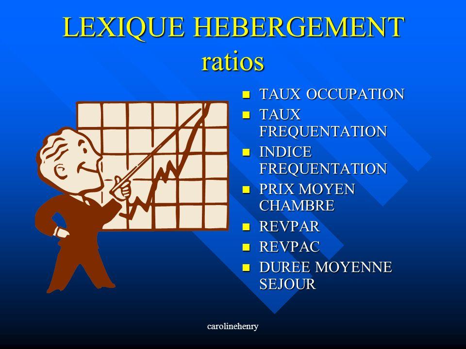 carolinehenry LEXIQUE HEBERGEMENT ratios TAUX OCCUPATION TAUX FREQUENTATION INDICE FREQUENTATION PRIX MOYEN CHAMBRE REVPAR REVPAC DUREE MOYENNE SEJOUR