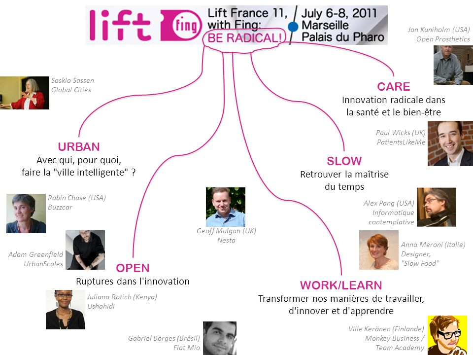 6 juillet ATELIERS OPEN DATA GARAGE SOIREE D ACCUEIL 7 juillet ATELIERS CONFERENCE : URBAN / CARE PITCHES SOIREE 8 juillet ATELIERS CONFERENCE : WORK-LEARN / SLOW / OPEN http://liftconference.com/fr/lift-france-11/