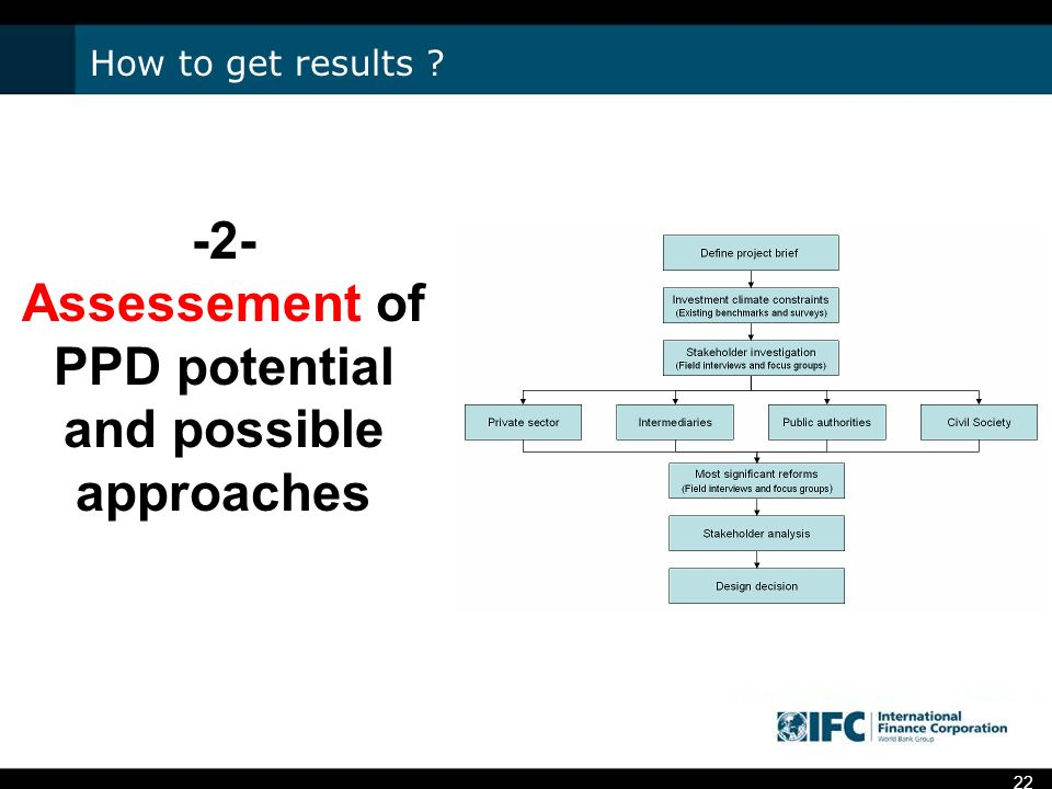 22 How to get results -2- Assessement of PPD potential and possible approaches