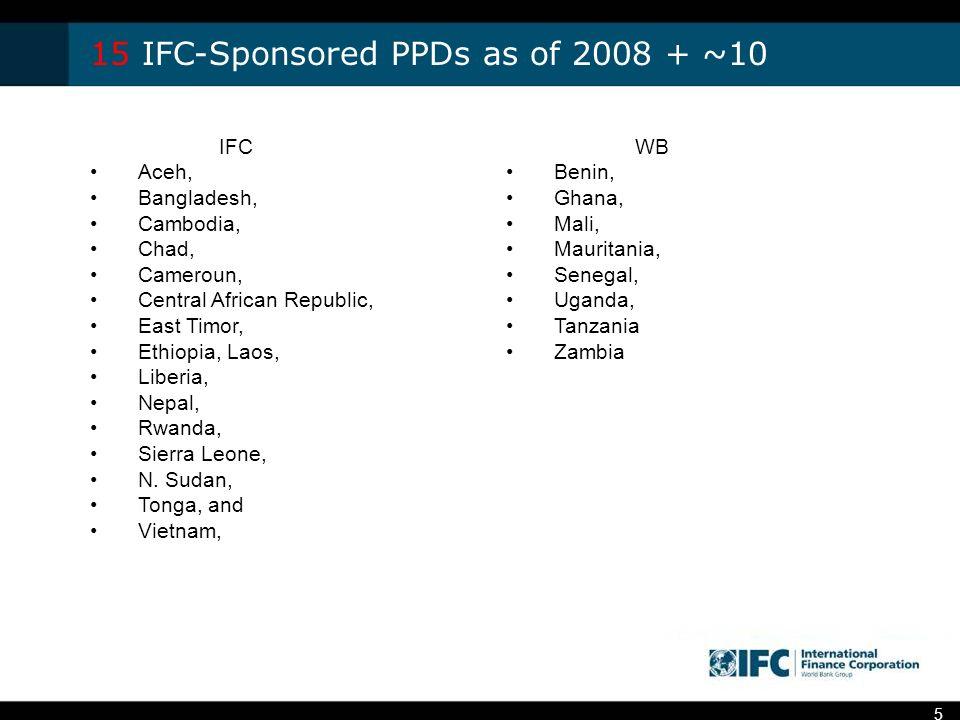 5 IFC Aceh, Bangladesh, Cambodia, Chad, Cameroun, Central African Republic, East Timor, Ethiopia, Laos, Liberia, Nepal, Rwanda, Sierra Leone, N.
