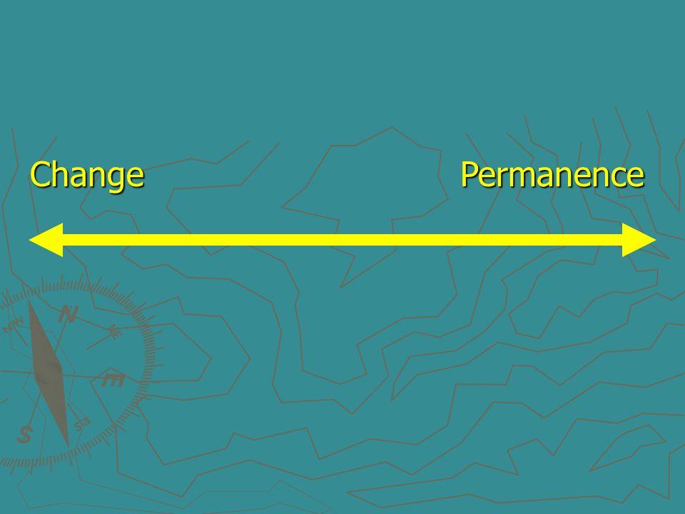 Change Permanence