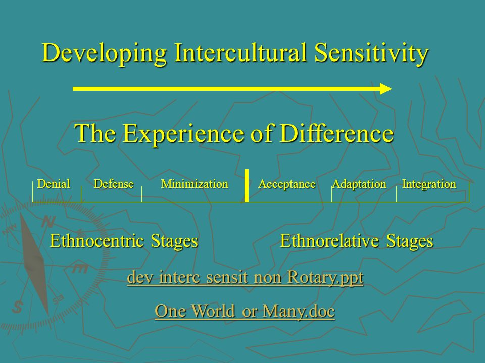 Developing Intercultural Sensitivity The Experience of Difference Denial Defense Minimization Ethnocentric Stages Ethnorelative Stages Acceptance Adap
