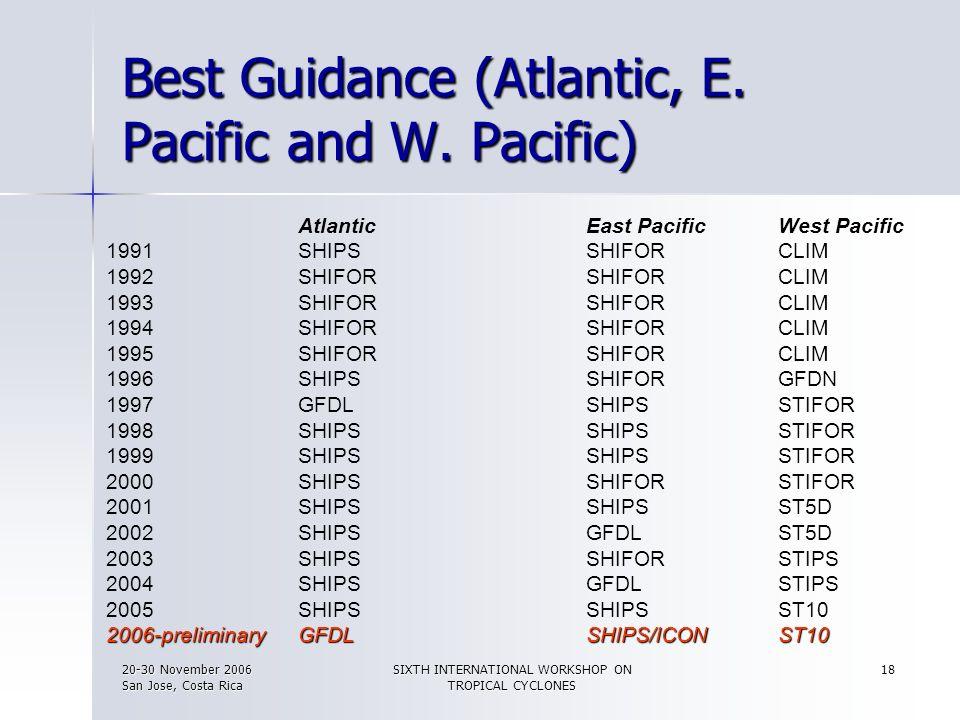 20-30 November 2006 San Jose, Costa Rica SIXTH INTERNATIONAL WORKSHOP ON TROPICAL CYCLONES 18 Best Guidance (Atlantic, E. Pacific and W. Pacific) Atla